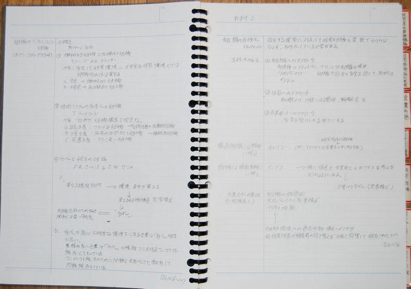 中小企業診断士の勉強ノート